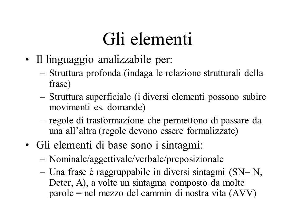 Gli elementi Il linguaggio analizzabile per: –Struttura profonda (indaga le relazione strutturali della frase) –Struttura superficiale (i diversi elem