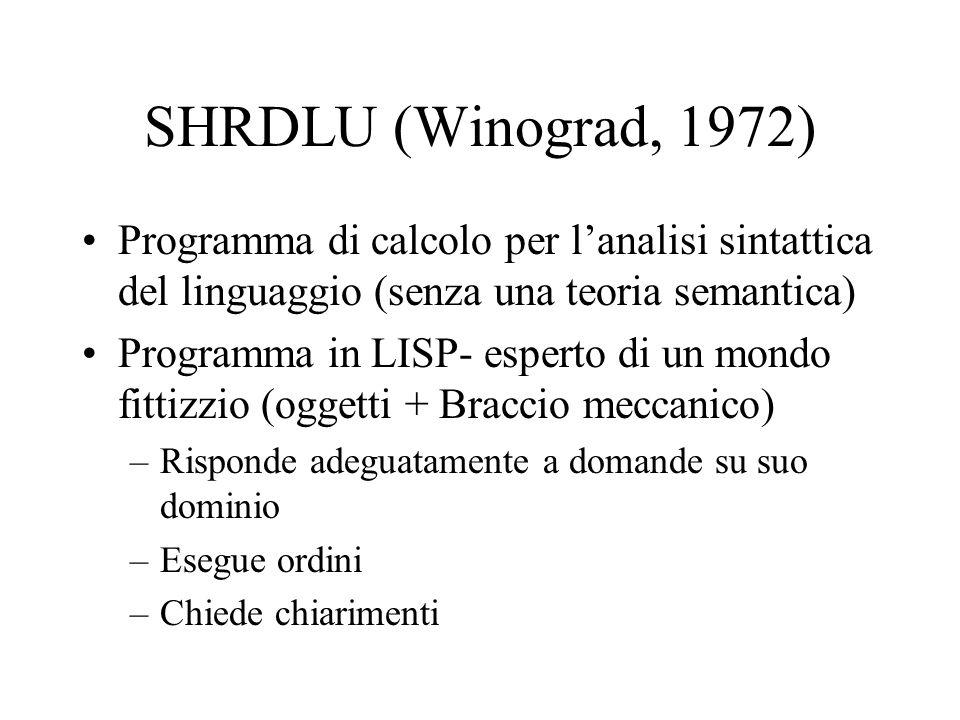 SHRDLU (Winograd, 1972) Programma di calcolo per lanalisi sintattica del linguaggio (senza una teoria semantica) Programma in LISP- esperto di un mond