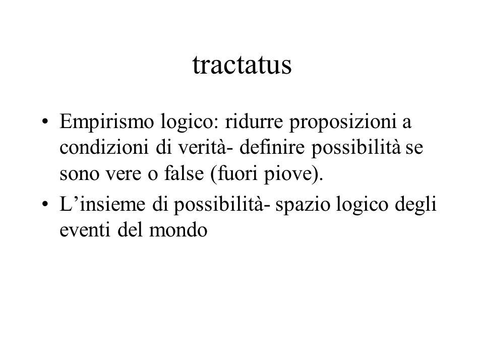 tractatus Empirismo logico: ridurre proposizioni a condizioni di verità- definire possibilità se sono vere o false (fuori piove). Linsieme di possibil