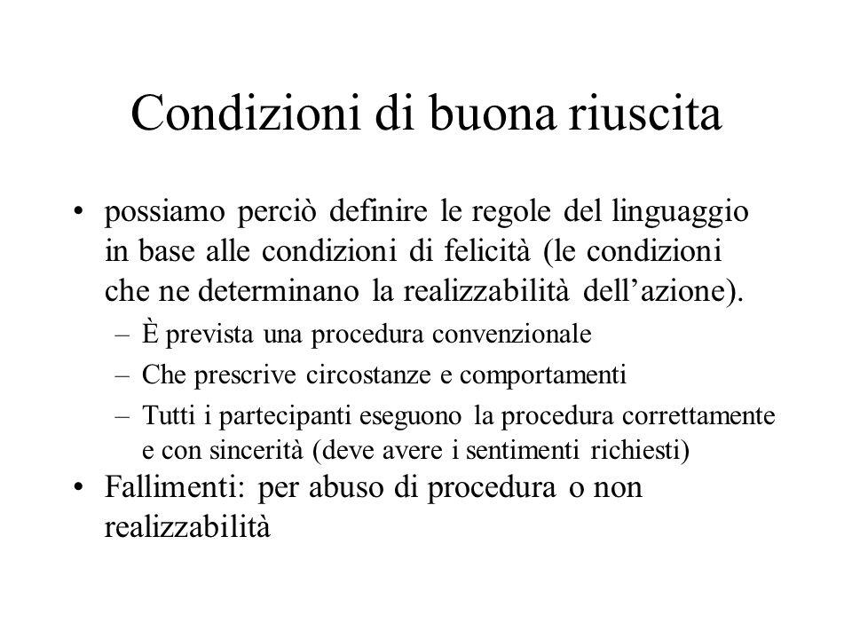 Condizioni di buona riuscita possiamo perciò definire le regole del linguaggio in base alle condizioni di felicità (le condizioni che ne determinano l