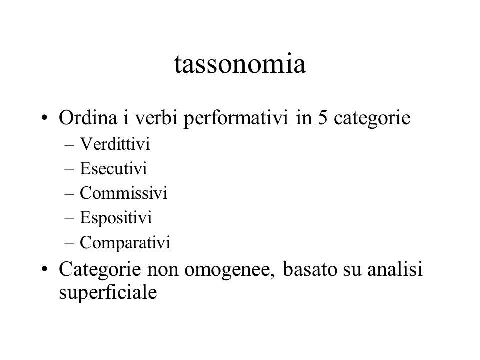 tassonomia Ordina i verbi performativi in 5 categorie –Verdittivi –Esecutivi –Commissivi –Espositivi –Comparativi Categorie non omogenee, basato su an