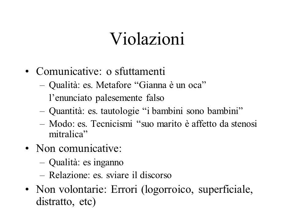 Violazioni Comunicative: o sfuttamenti –Qualità: es. Metafore Gianna è un oca lenunciato palesemente falso –Quantità: es. tautologie i bambini sono ba