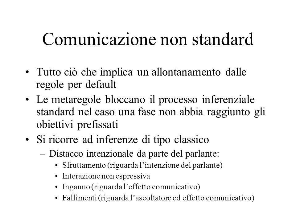 Comunicazione non standard Tutto ciò che implica un allontanamento dalle regole per default Le metaregole bloccano il processo inferenziale standard n