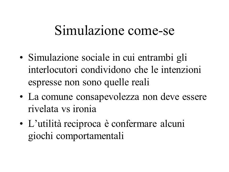 Simulazione come-se Simulazione sociale in cui entrambi gli interlocutori condividono che le intenzioni espresse non sono quelle reali La comune consa