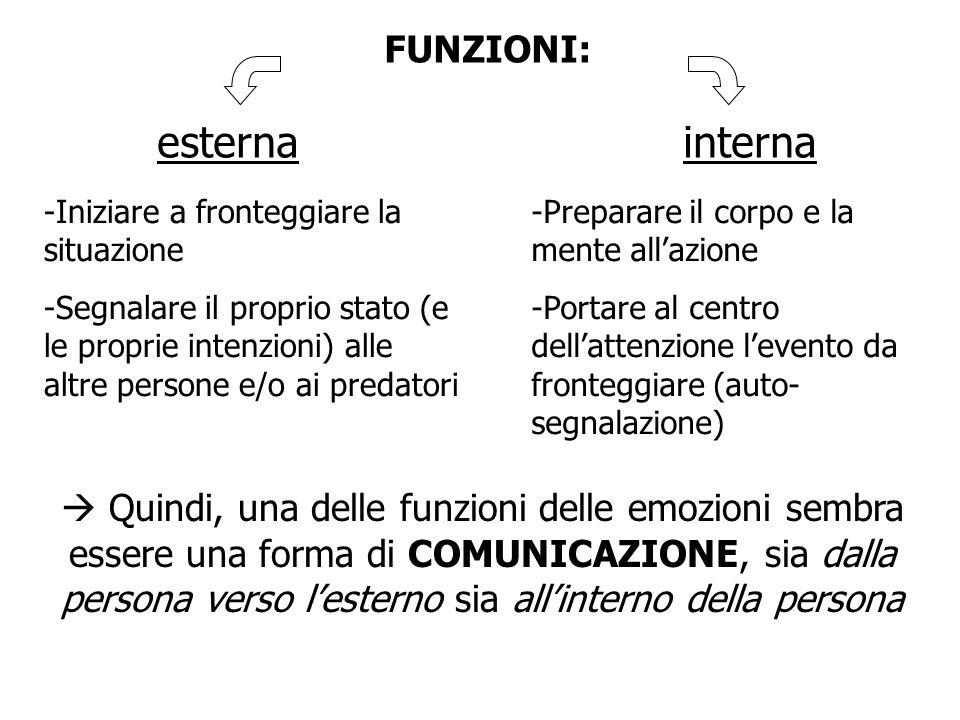 FUNZIONI: esterna interna -Iniziare a fronteggiare la situazione -Segnalare il proprio stato (e le proprie intenzioni) alle altre persone e/o ai preda