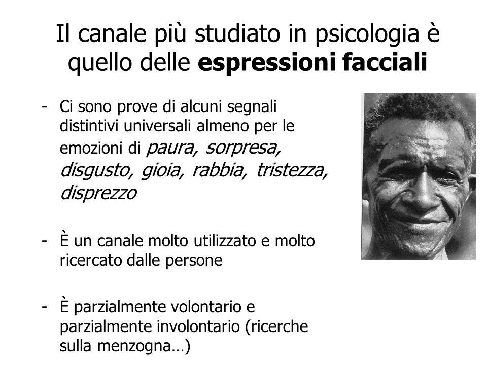 Il canale più studiato in psicologia è quello delle espressioni facciali -Ci sono prove di alcuni segnali distintivi universali almeno per le emozioni