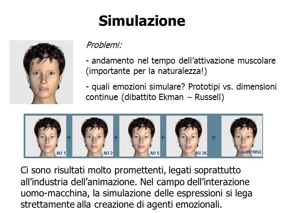 Simulazione Ci sono risultati molto promettenti, legati soprattutto allindustria dellanimazione. Nel campo dellinterazione uomo-macchina, la simulazio