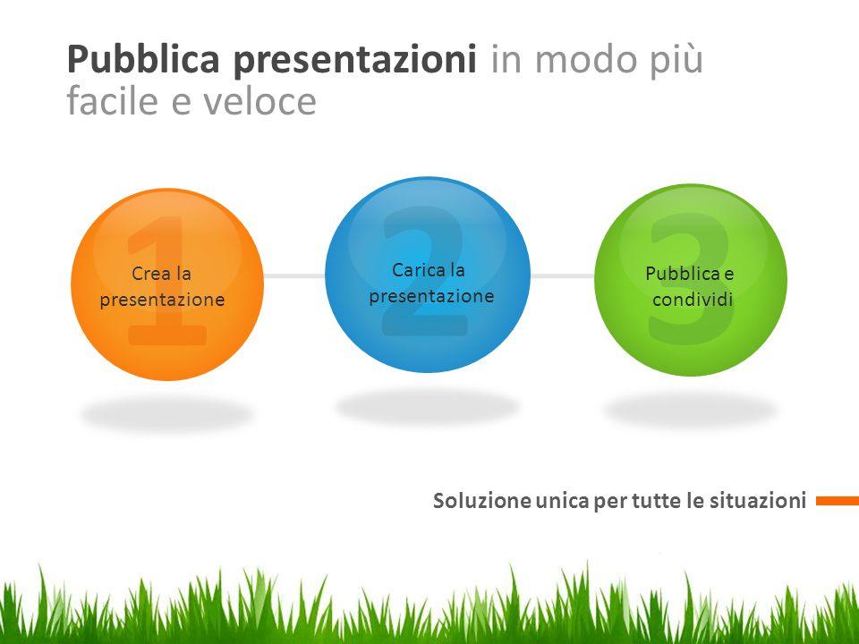 Pubblica presentazioni in modo più facile e veloce Soluzione unica per tutte le situazioni 1 Crea la presentazione 2 3 Carica la presentazione Pubblic