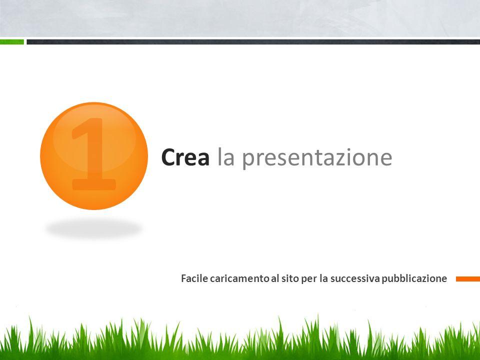 Crea la presentazione Facile caricamento al sito per la successiva pubblicazione 1