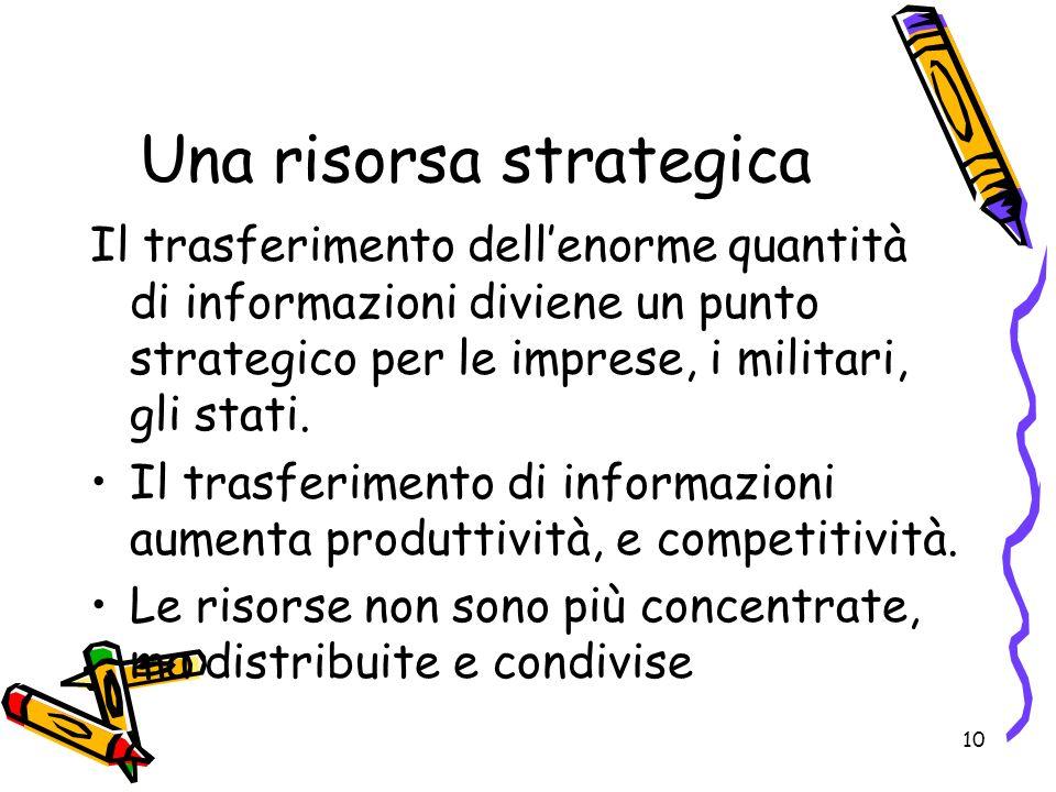 10 Una risorsa strategica Il trasferimento dellenorme quantità di informazioni diviene un punto strategico per le imprese, i militari, gli stati. Il t