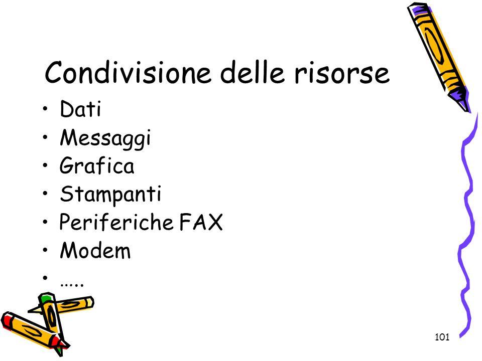 101 Condivisione delle risorse Dati Messaggi Grafica Stampanti Periferiche FAX Modem …..