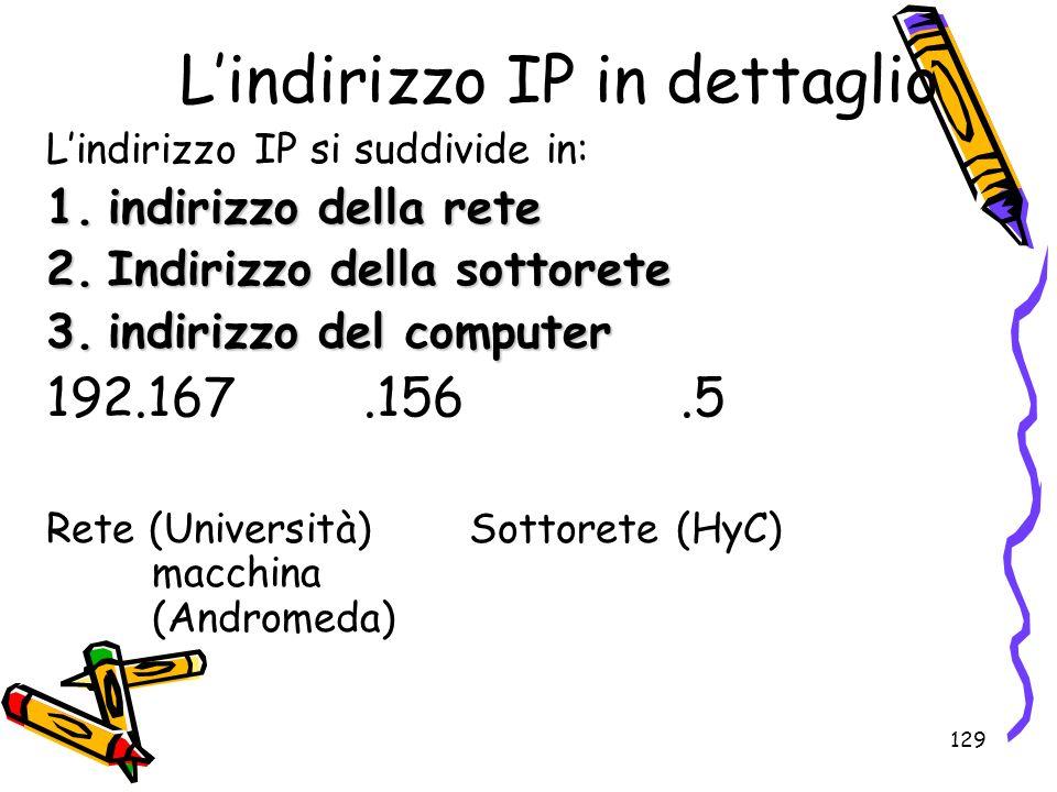 129 Lindirizzo IP in dettaglio Lindirizzo IP si suddivide in: 1.indirizzo della rete 2.Indirizzo della sottorete 3.indirizzo del computer 192.167.156.