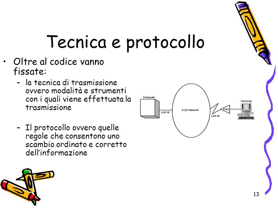 13 Tecnica e protocollo Oltre al codice vanno fissate: –la tecnica di trasmissione ovvero modalità e strumenti con i quali viene effettuata la trasmis