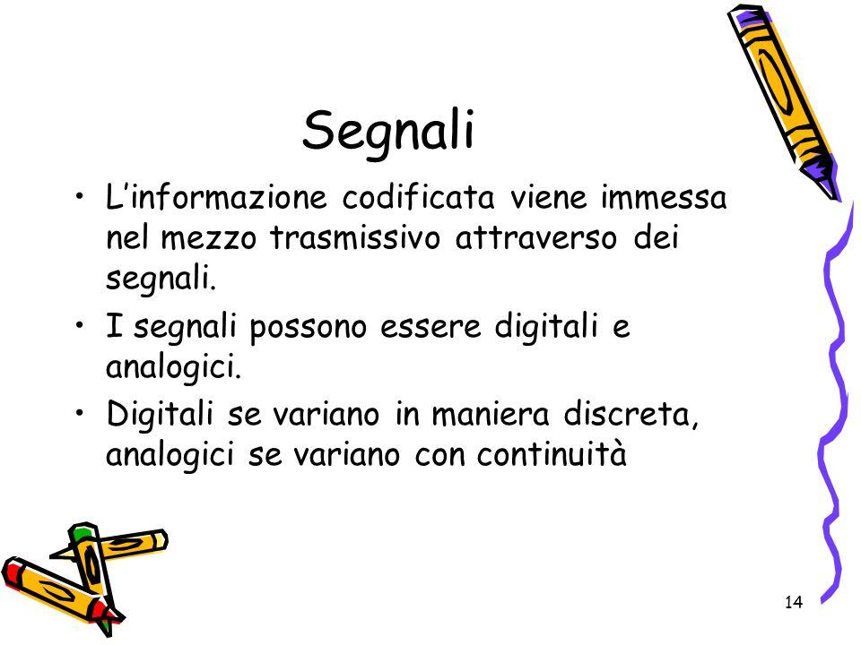 14 Segnali Linformazione codificata viene immessa nel mezzo trasmissivo attraverso dei segnali. I segnali possono essere digitali e analogici. Digital