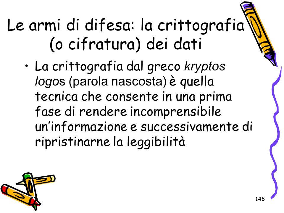 148 Le armi di difesa: la crittografia (o cifratura) dei dati La crittografia dal greco kryptos logos (parola nascosta) è quella tecnica che consente