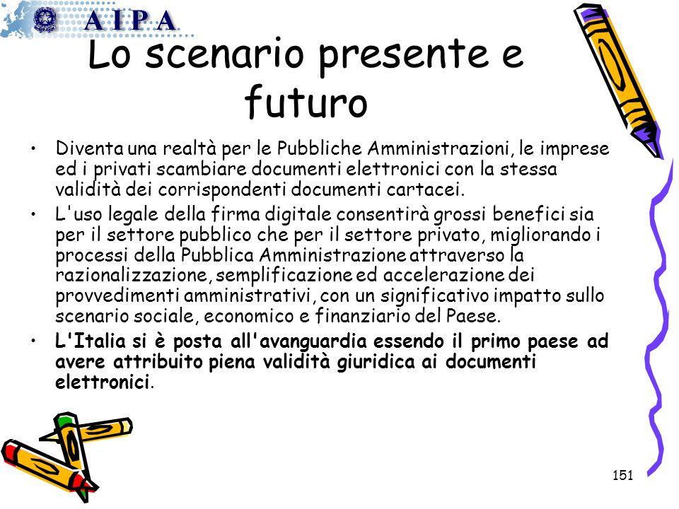 151 Lo scenario presente e futuro Diventa una realtà per le Pubbliche Amministrazioni, le imprese ed i privati scambiare documenti elettronici con la