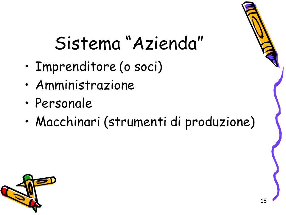 18 Sistema Azienda Imprenditore (o soci) Amministrazione Personale Macchinari (strumenti di produzione)