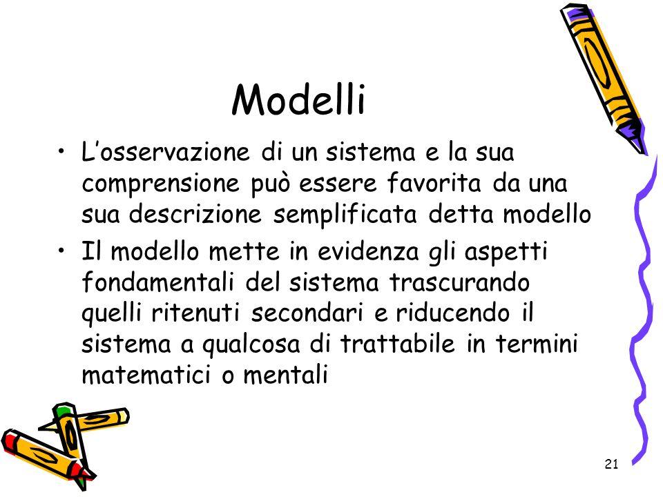 21 Modelli Losservazione di un sistema e la sua comprensione può essere favorita da una sua descrizione semplificata detta modello Il modello mette in