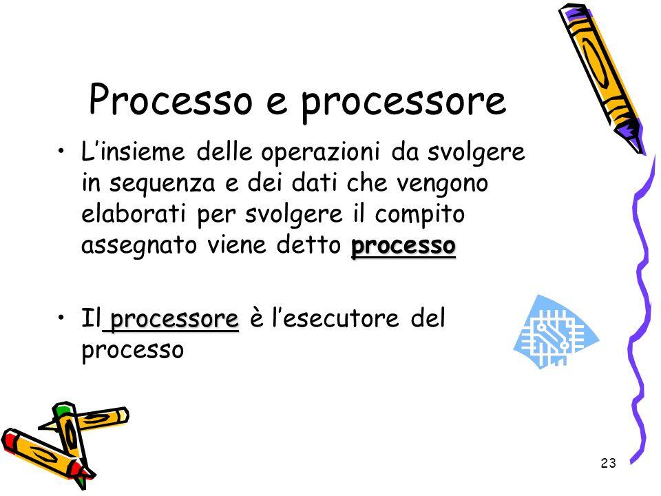 23 Processo e processore processoLinsieme delle operazioni da svolgere in sequenza e dei dati che vengono elaborati per svolgere il compito assegnato