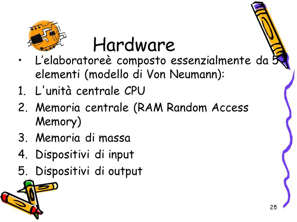 25 Hardware Lelaboratoreè composto essenzialmente da 5 elementi (modello di Von Neumann): 1.L'unità centrale CPU 2.Memoria centrale (RAM Random Access
