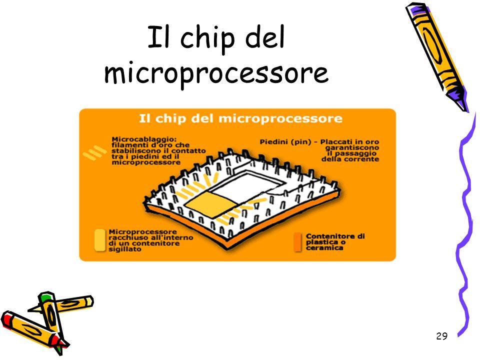 29 Il chip del microprocessore