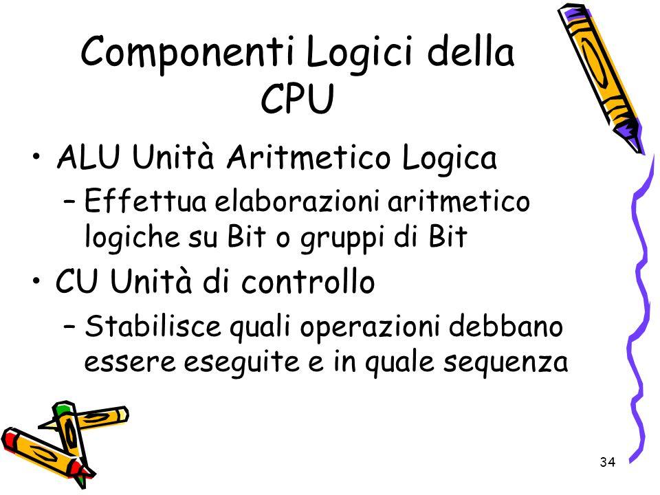 34 Componenti Logici della CPU ALU Unità Aritmetico Logica –Effettua elaborazioni aritmetico logiche su Bit o gruppi di Bit CU Unità di controllo –Sta