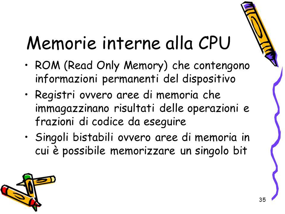 35 Memorie interne alla CPU ROM (Read Only Memory) che contengono informazioni permanenti del dispositivo Registri ovvero aree di memoria che immagazz