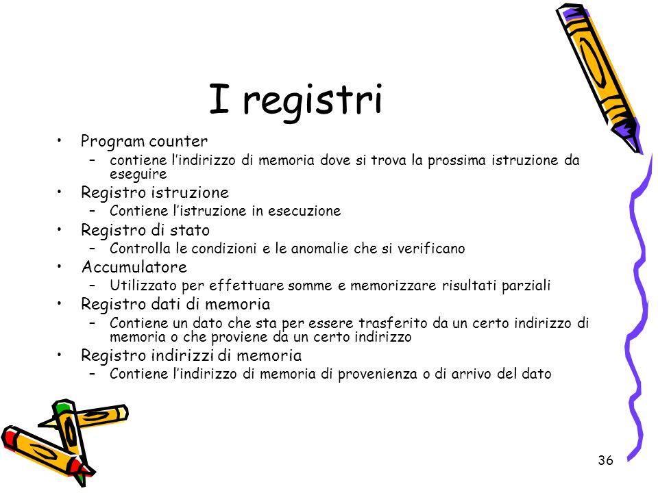 36 I registri Program counter –contiene lindirizzo di memoria dove si trova la prossima istruzione da eseguire Registro istruzione –Contiene listruzio