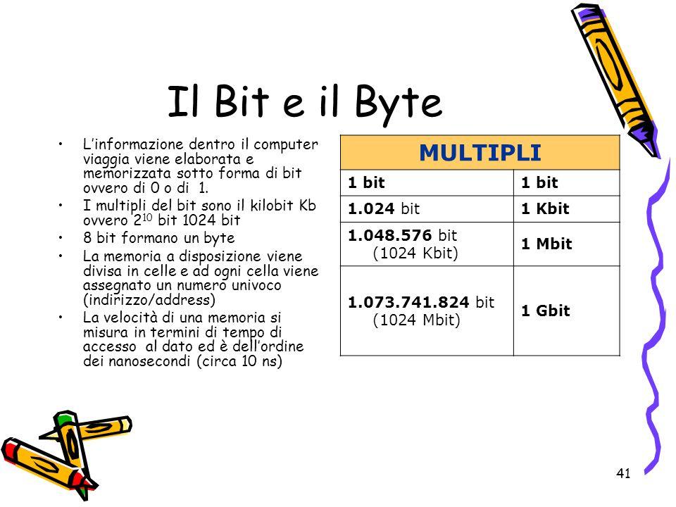 41 Il Bit e il Byte Linformazione dentro il computer viaggia viene elaborata e memorizzata sotto forma di bit ovvero di 0 o di 1. I multipli del bit s