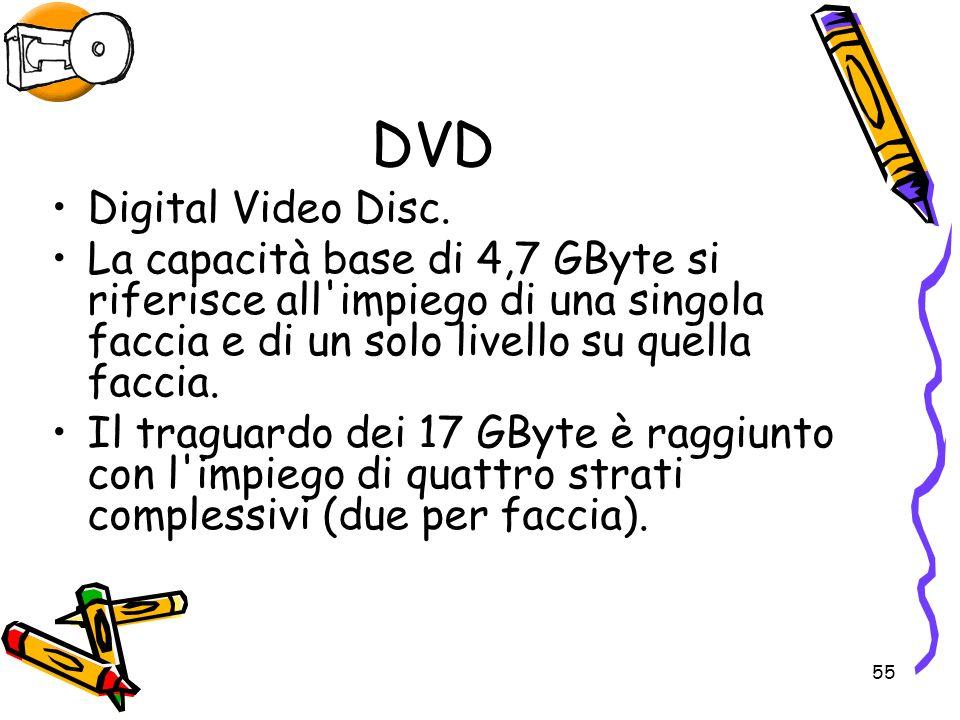 55 DVD Digital Video Disc. La capacità base di 4,7 GByte si riferisce all'impiego di una singola faccia e di un solo livello su quella faccia. Il trag
