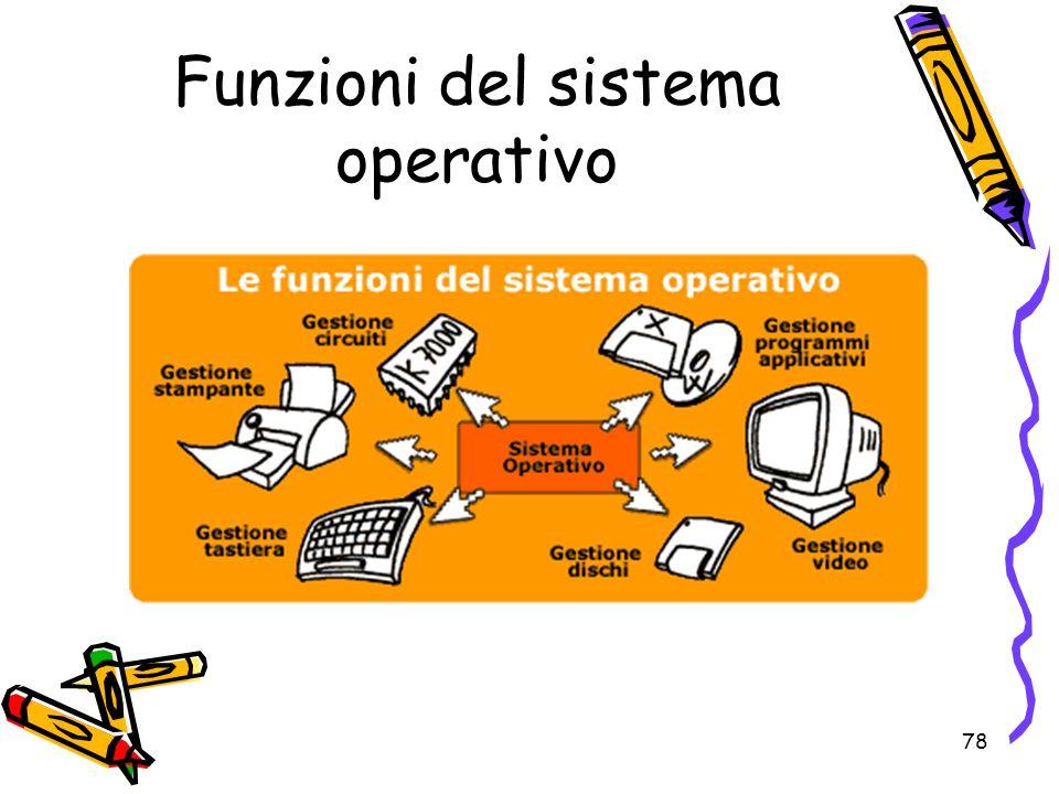 78 Funzioni del sistema operativo