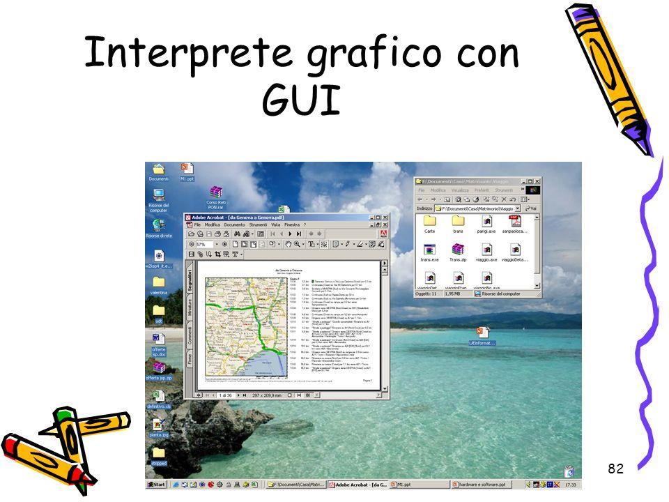 82 Interprete grafico con GUI