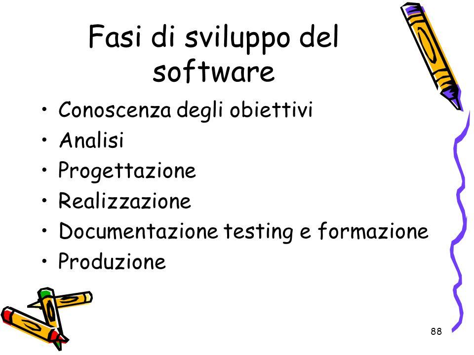 88 Fasi di sviluppo del software Conoscenza degli obiettivi Analisi Progettazione Realizzazione Documentazione testing e formazione Produzione