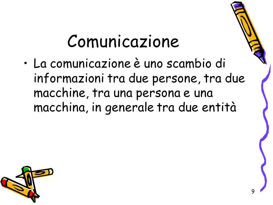 9 Comunicazione La comunicazione è uno scambio di informazioni tra due persone, tra due macchine, tra una persona e una macchina, in generale tra due
