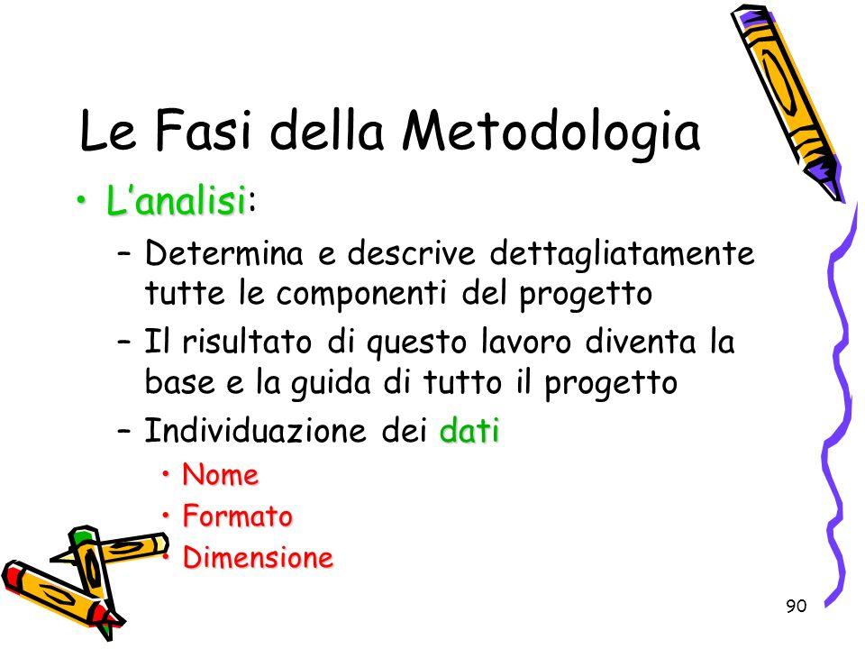 90 Le Fasi della Metodologia LanalisiLanalisi: –Determina e descrive dettagliatamente tutte le componenti del progetto –Il risultato di questo lavoro