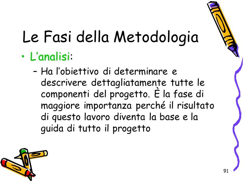 91 Le Fasi della Metodologia LanalisiLanalisi: –Ha lobiettivo di determinare e descrivere dettagliatamente tutte le componenti del progetto. È la fase