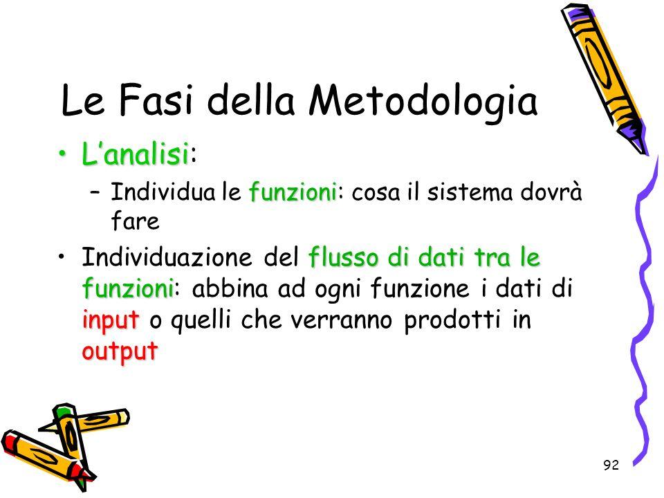 92 Le Fasi della Metodologia LanalisiLanalisi: funzioni –Individua le funzioni: cosa il sistema dovrà fare flusso di dati tra le funzioni input output