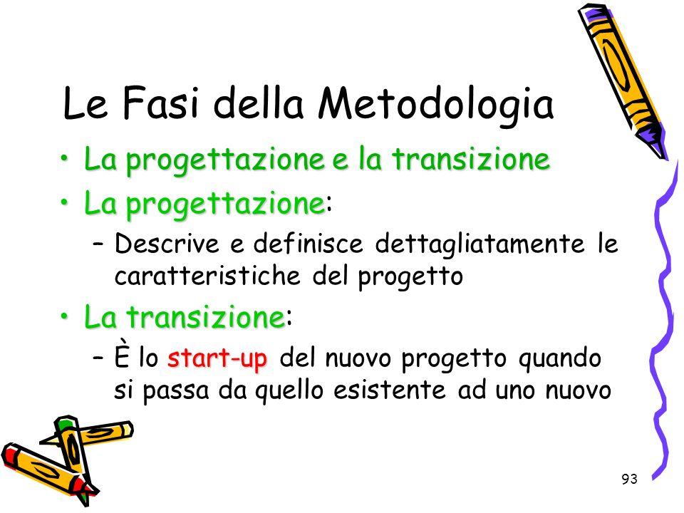 93 Le Fasi della Metodologia La progettazione e la transizioneLa progettazione e la transizione La progettazioneLa progettazione: –Descrive e definisc