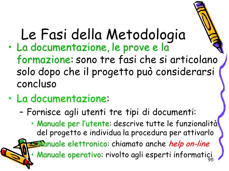95 Le Fasi della Metodologia La documentazione, le prove e la formazione:La documentazione, le prove e la formazione: sono tre fasi che si articolano