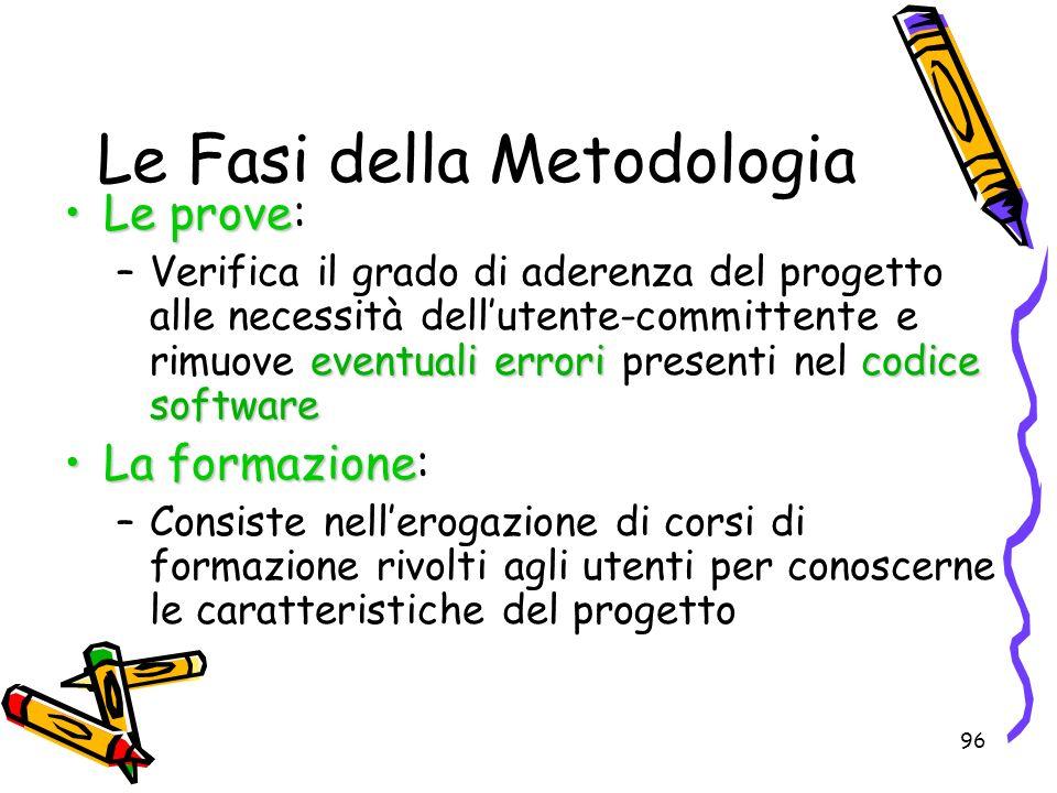 96 Le Fasi della Metodologia Le proveLe prove: eventuali erroricodice software –Verifica il grado di aderenza del progetto alle necessità dellutente-c