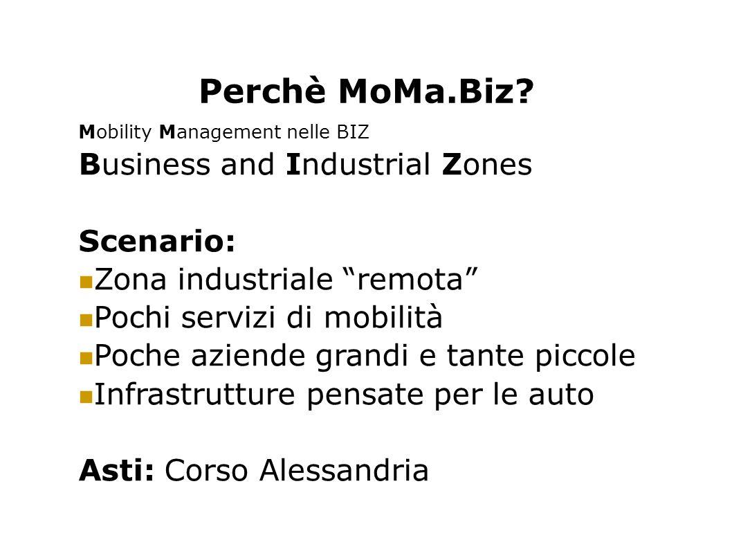 Perchè MoMa.Biz? Mobility Management nelle BIZ Business and Industrial Zones Scenario: Zona industriale remota Pochi servizi di mobilità Poche aziende