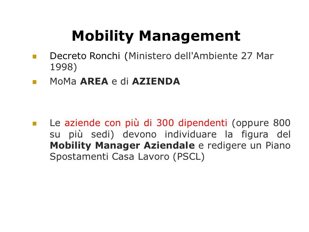 Mobility Management Decreto Ronchi (Ministero dell'Ambiente 27 Mar 1998) MoMa AREA e di AZIENDA Le aziende con più di 300 dipendenti (oppure 800 su pi