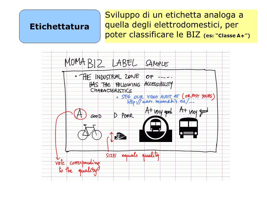 Etichettatura Sviluppo di un etichetta analoga a quella degli elettrodomestici, per poter classificare le BIZ (es: Classe A+)