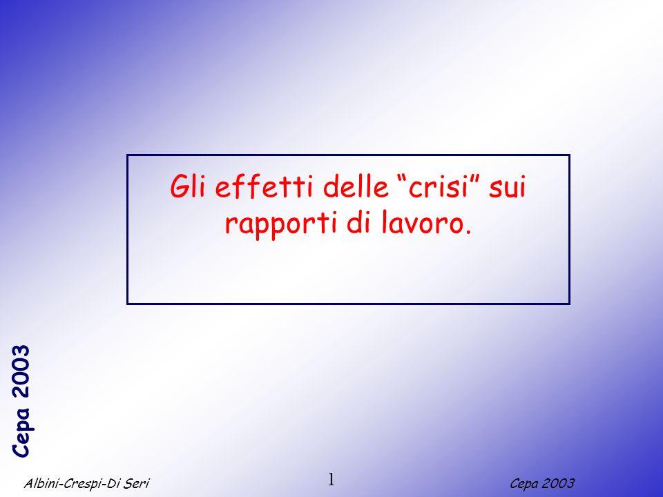 Albini-Crespi-Di SeriCepa 2003 1 Gli effetti delle crisi sui rapporti di lavoro.