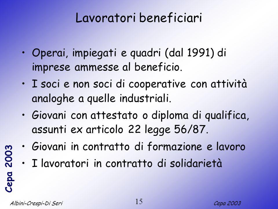 Albini-Crespi-Di SeriCepa 2003 15 Lavoratori beneficiari Operai, impiegati e quadri (dal 1991) di imprese ammesse al beneficio. I soci e non soci di c