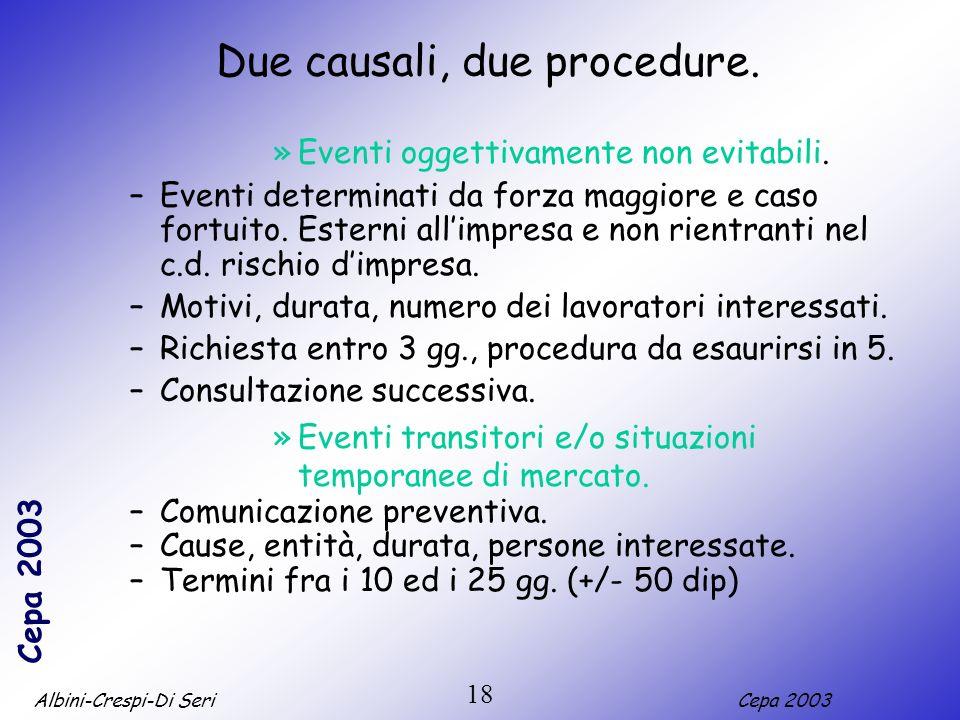 Albini-Crespi-Di SeriCepa 2003 18 Due causali, due procedure. »Eventi oggettivamente non evitabili. –Eventi determinati da forza maggiore e caso fortu