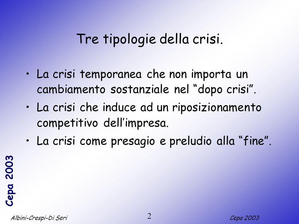 Albini-Crespi-Di SeriCepa 2003 2 Tre tipologie della crisi. La crisi temporanea che non importa un cambiamento sostanziale nel dopo crisi. La crisi ch