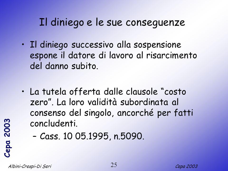Albini-Crespi-Di SeriCepa 2003 25 Il diniego e le sue conseguenze Il diniego successivo alla sospensione espone il datore di lavoro al risarcimento de