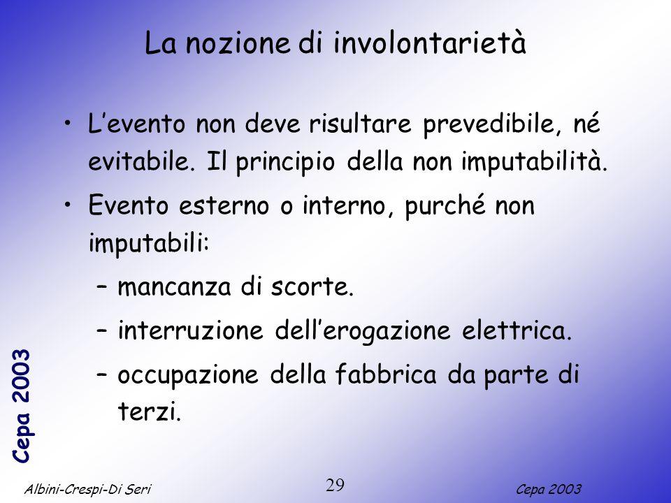 Albini-Crespi-Di SeriCepa 2003 29 La nozione di involontarietà Levento non deve risultare prevedibile, né evitabile. Il principio della non imputabili