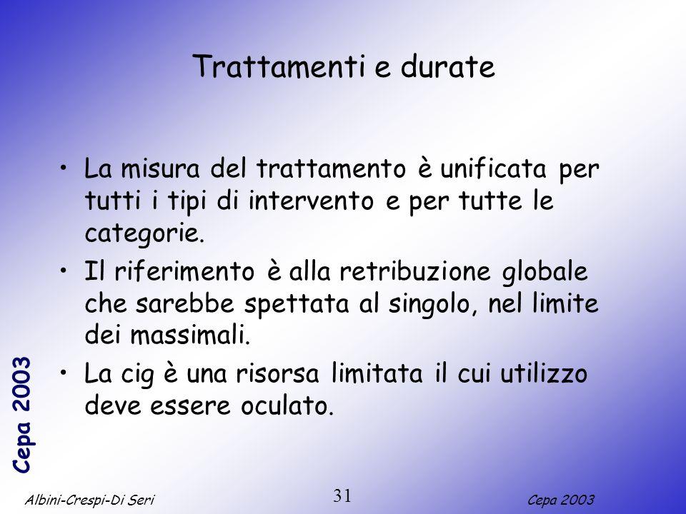 Albini-Crespi-Di SeriCepa 2003 31 Trattamenti e durate La misura del trattamento è unificata per tutti i tipi di intervento e per tutte le categorie.